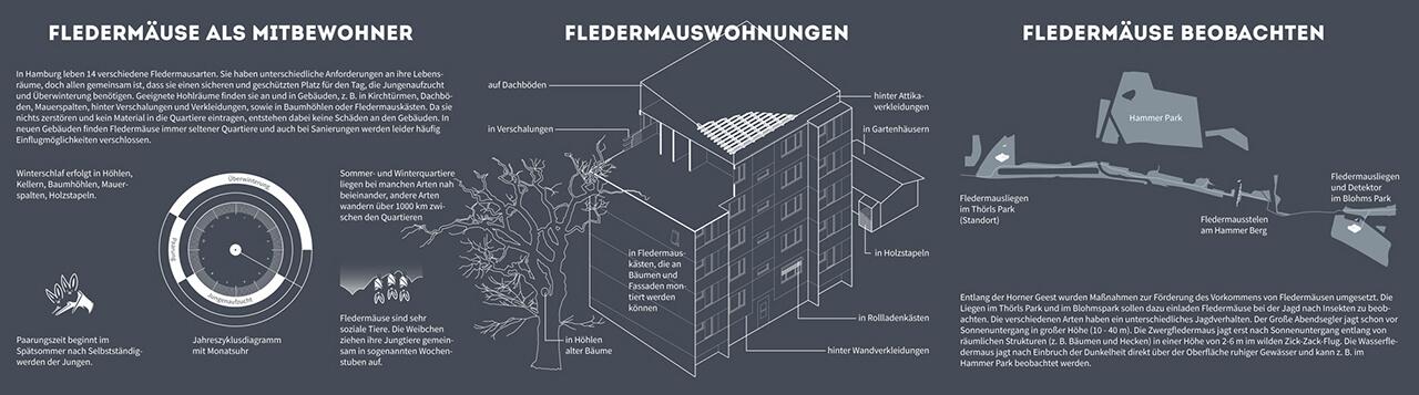 AAD-Thoerls-Park-Hamburg-Abb_17-Photo-by-Thomas-E.-Hauck, Graphic by Thomas E. Hauck,